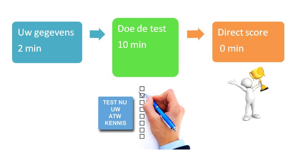 test arbeidstijdenwet